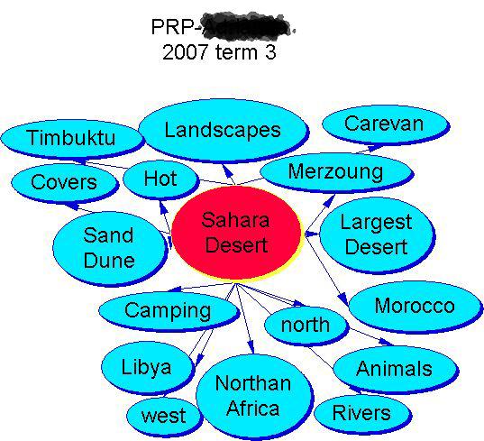 prp-adrianna2007-term-3.jpg